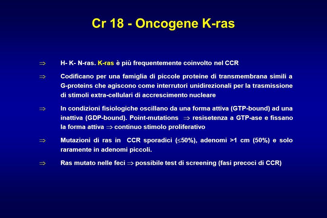 Cr 18 - Oncogene K-ras H- K- N-ras. K-ras è più frequentemente coinvolto nel CCR.