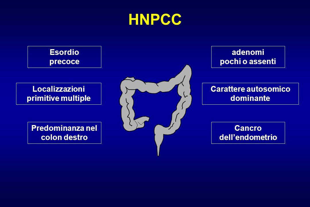 HNPCC Esordio precoce adenomi pochi o assenti
