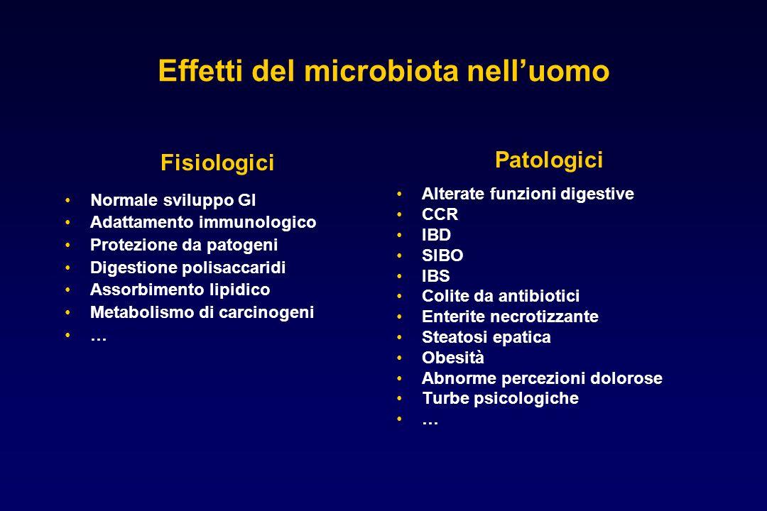 Effetti del microbiota nell'uomo