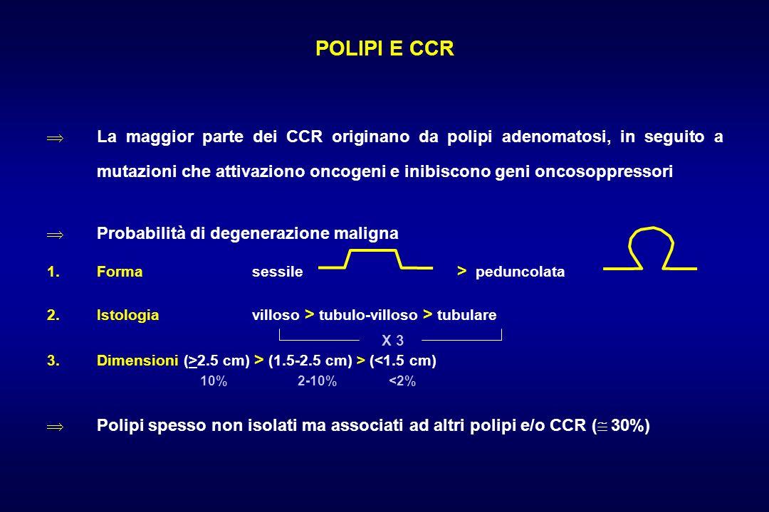 POLIPI E CCR