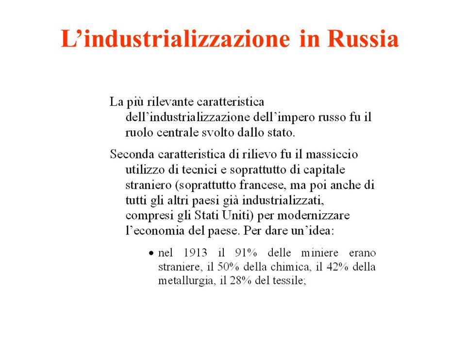L'industrializzazione in Russia