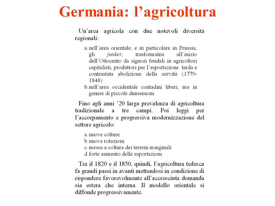 Germania: l'agricoltura