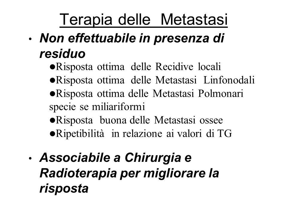 Terapia delle Metastasi