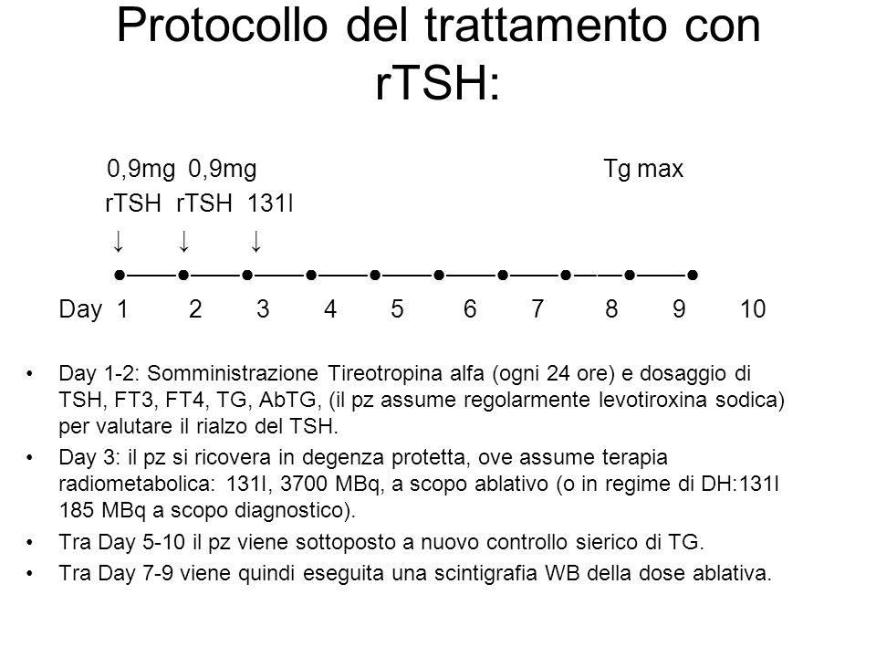 Protocollo del trattamento con rTSH: