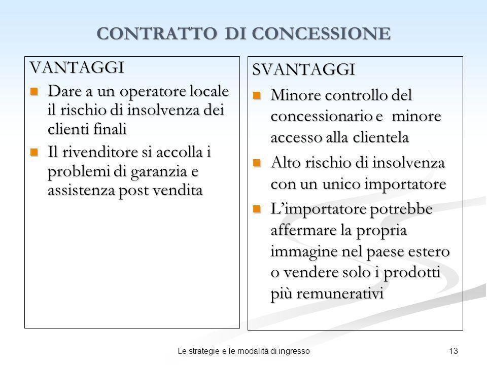 CONTRATTO DI CONCESSIONE