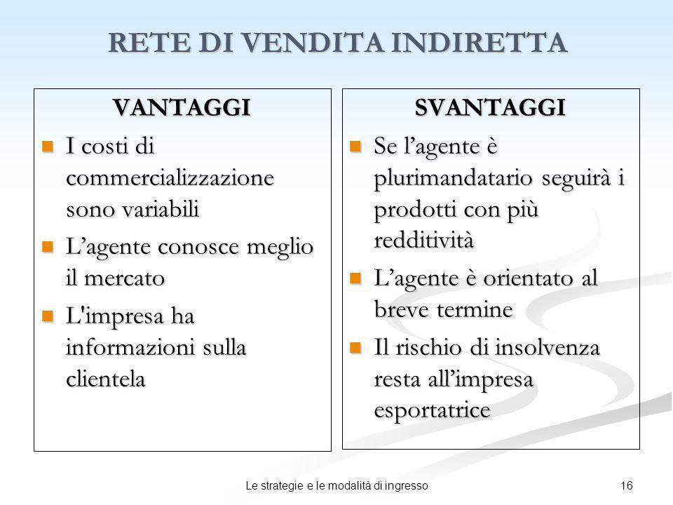 RETE DI VENDITA INDIRETTA