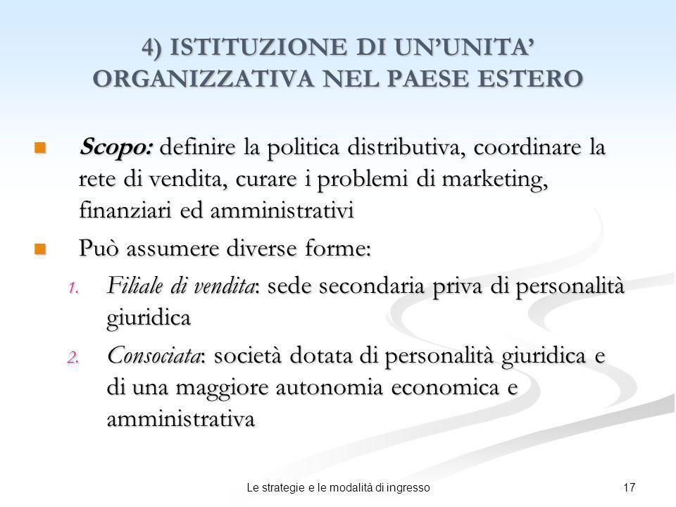 4) ISTITUZIONE DI UN'UNITA' ORGANIZZATIVA NEL PAESE ESTERO