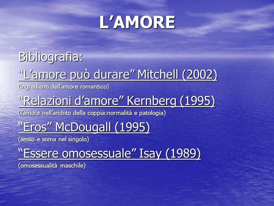 L'AMORE Bibliografia: L'amore può durare Mitchell (2002)