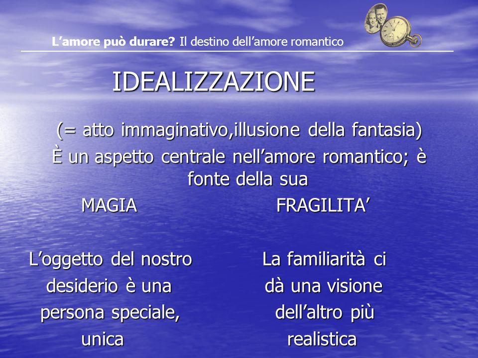 IDEALIZZAZIONE (= atto immaginativo,illusione della fantasia)
