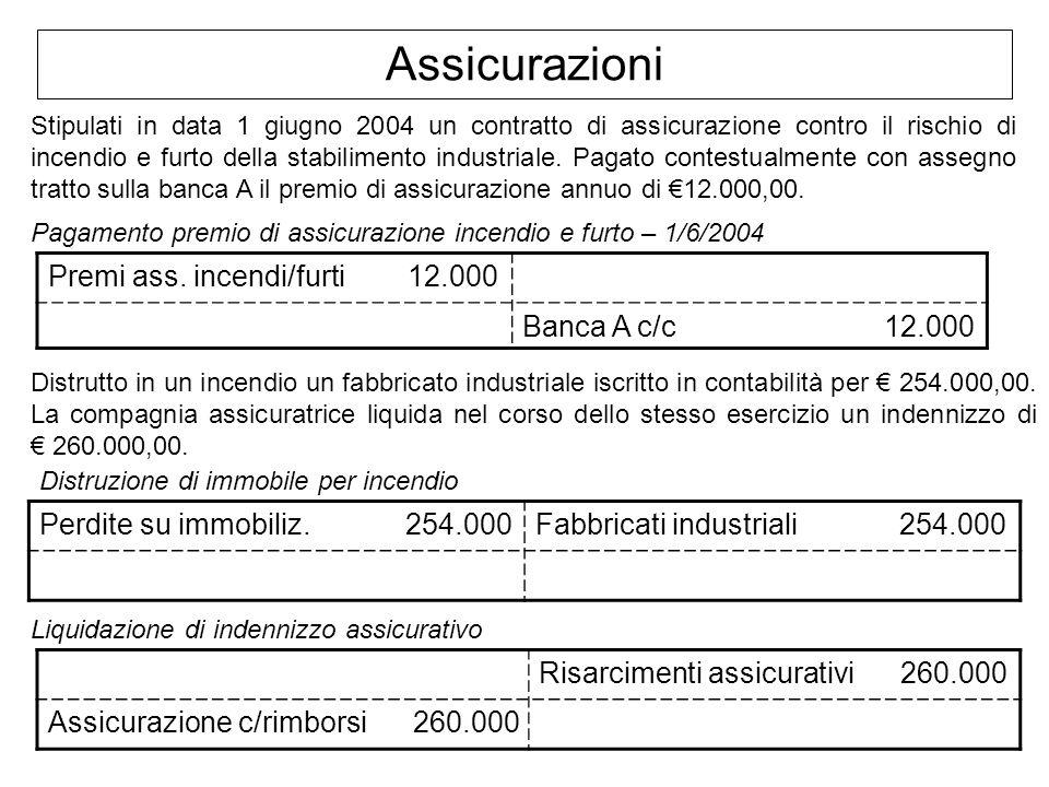 Assicurazioni Premi ass. incendi/furti 12.000 Banca A c/c 12.000