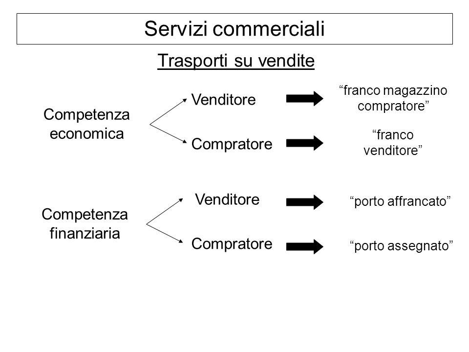 Servizi commerciali Trasporti su vendite Venditore