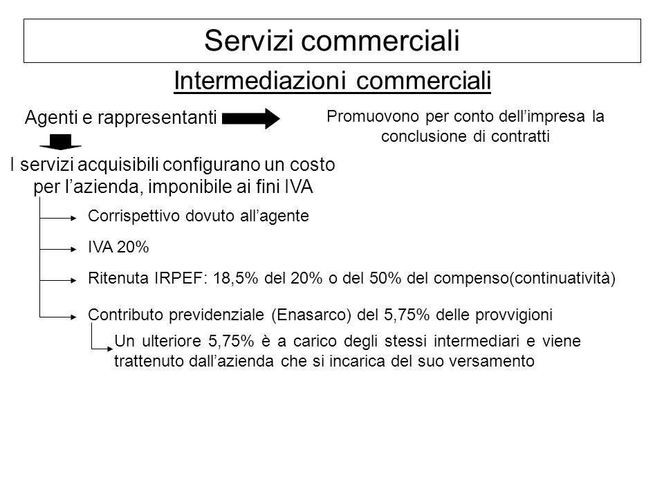Servizi commerciali Intermediazioni commerciali