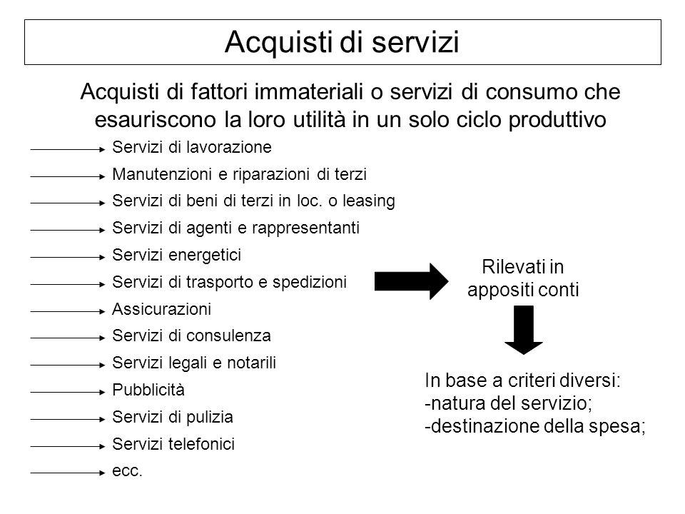 Acquisti di servizi Acquisti di fattori immateriali o servizi di consumo che esauriscono la loro utilità in un solo ciclo produttivo.
