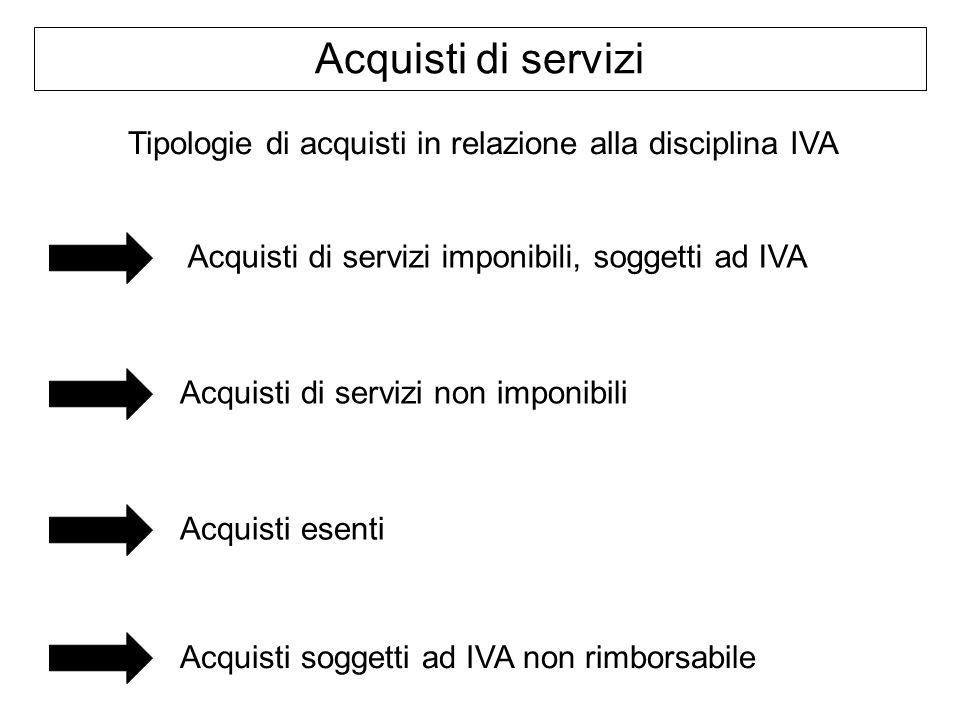 Tipologie di acquisti in relazione alla disciplina IVA