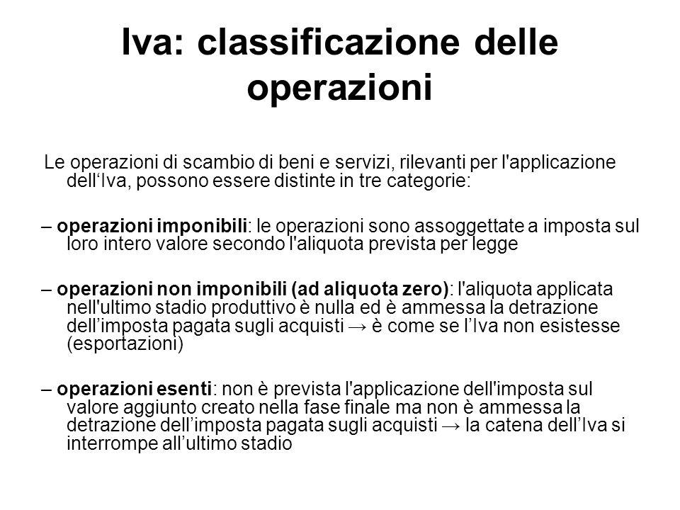 Iva: classificazione delle operazioni