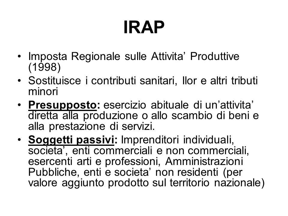 IRAP Imposta Regionale sulle Attivita' Produttive (1998)