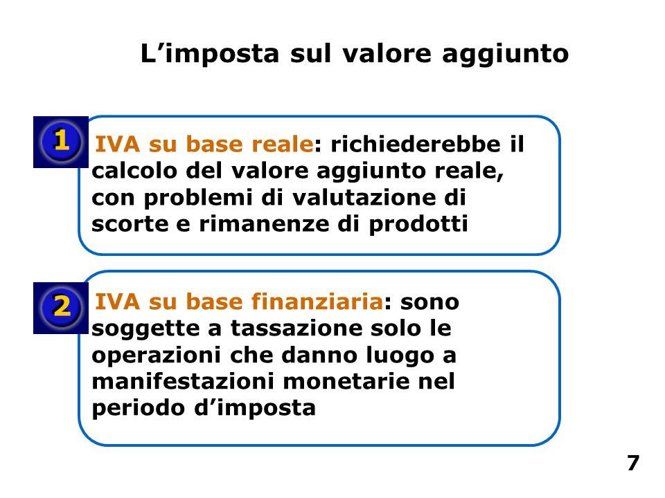 1 2 L'imposta sul valore aggiunto