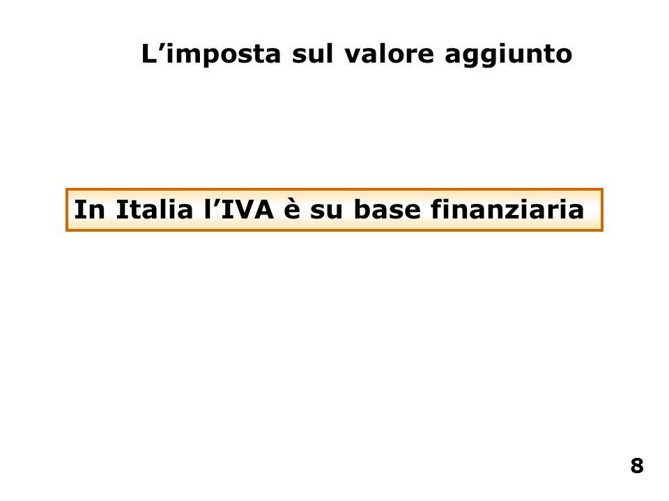 L'imposta sul valore aggiunto