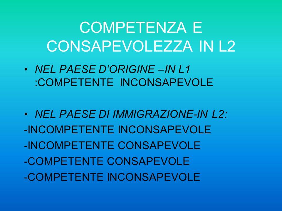 COMPETENZA E CONSAPEVOLEZZA IN L2