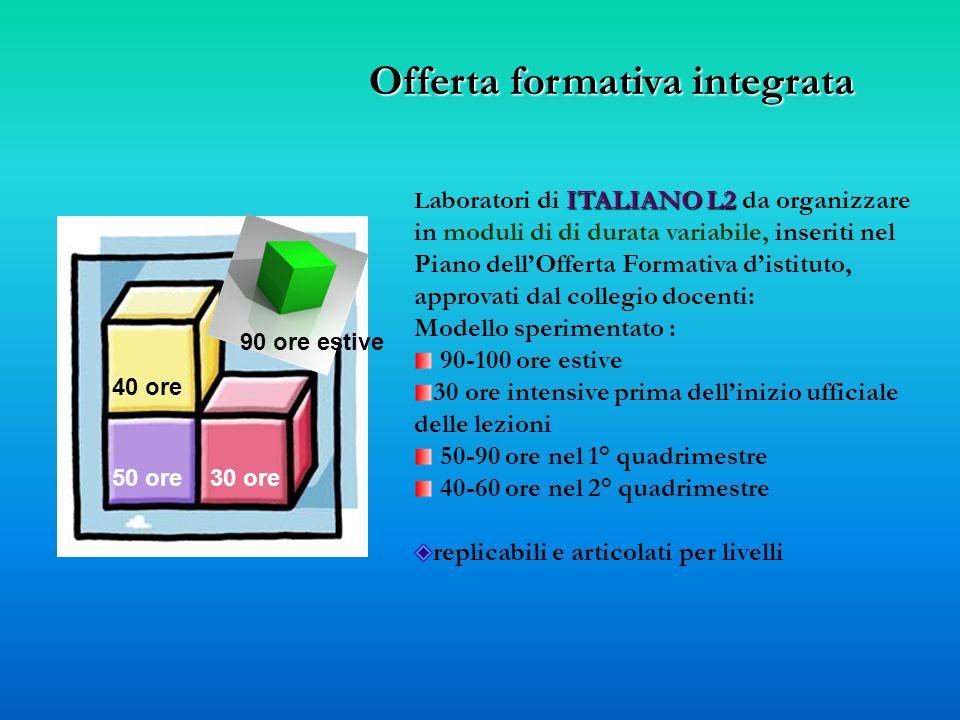 Offerta formativa integrata