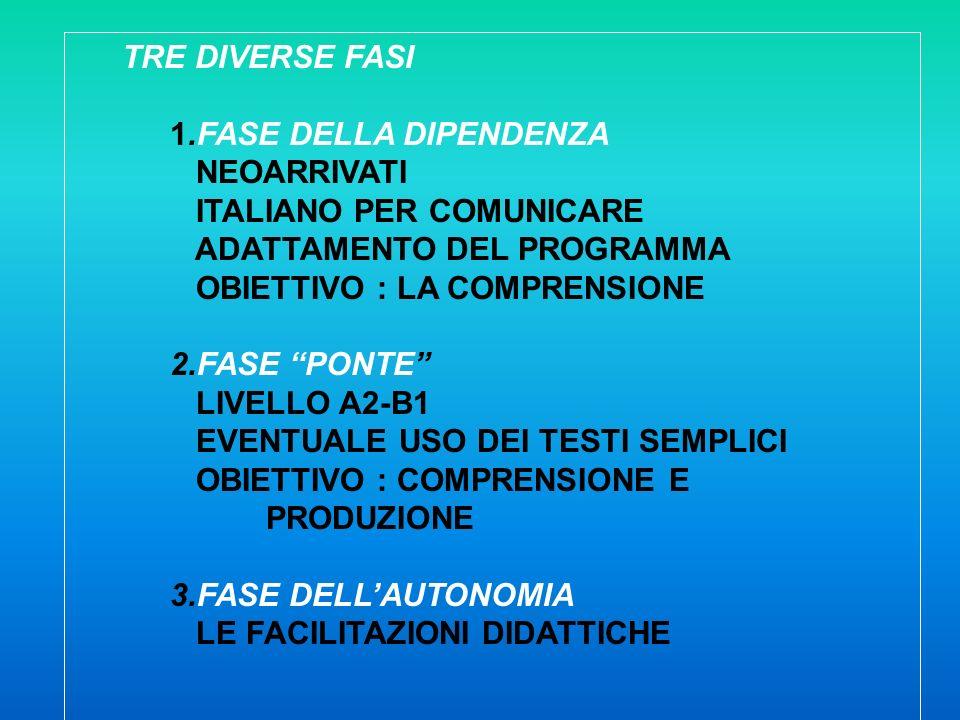 TRE DIVERSE FASI 1.FASE DELLA DIPENDENZA. NEOARRIVATI. ITALIANO PER COMUNICARE. ADATTAMENTO DEL PROGRAMMA.