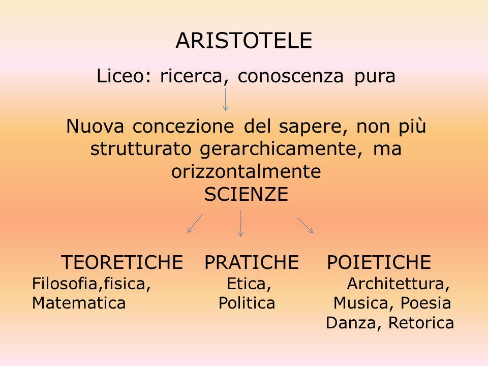 ARISTOTELE Liceo: ricerca, conoscenza pura