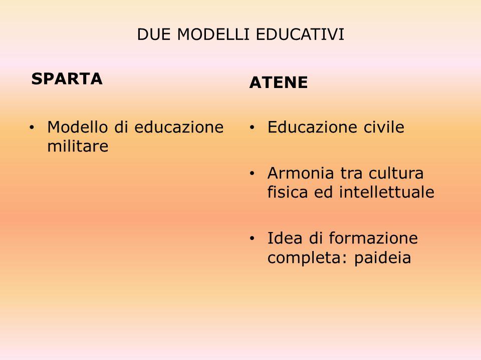 DUE MODELLI EDUCATIVI SPARTA. ATENE. Modello di educazione militare. Educazione civile. Armonia tra cultura fisica ed intellettuale.