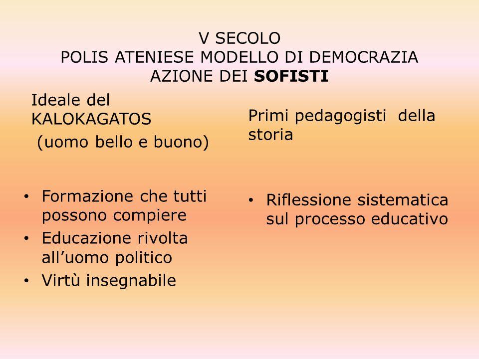 V SECOLO POLIS ATENIESE MODELLO DI DEMOCRAZIA AZIONE DEI SOFISTI