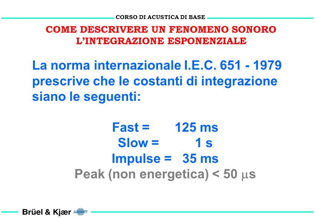 Peak (non energetica) < 50 s