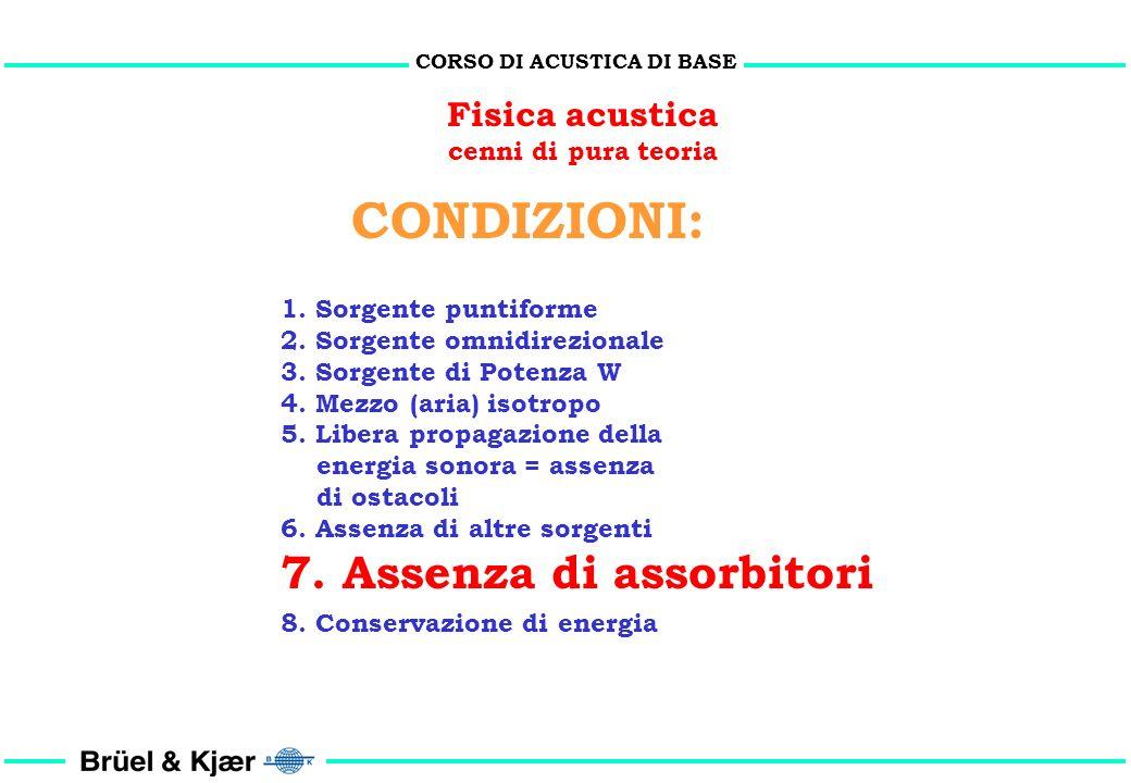 CORSO DI ACUSTICA DI BASE