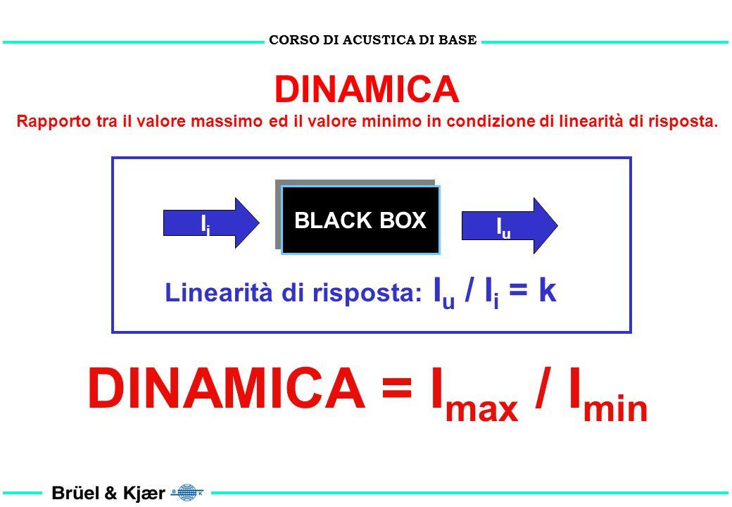 CORSO DI ACUSTICA DI BASE Linearità di risposta: Iu / Ii = k