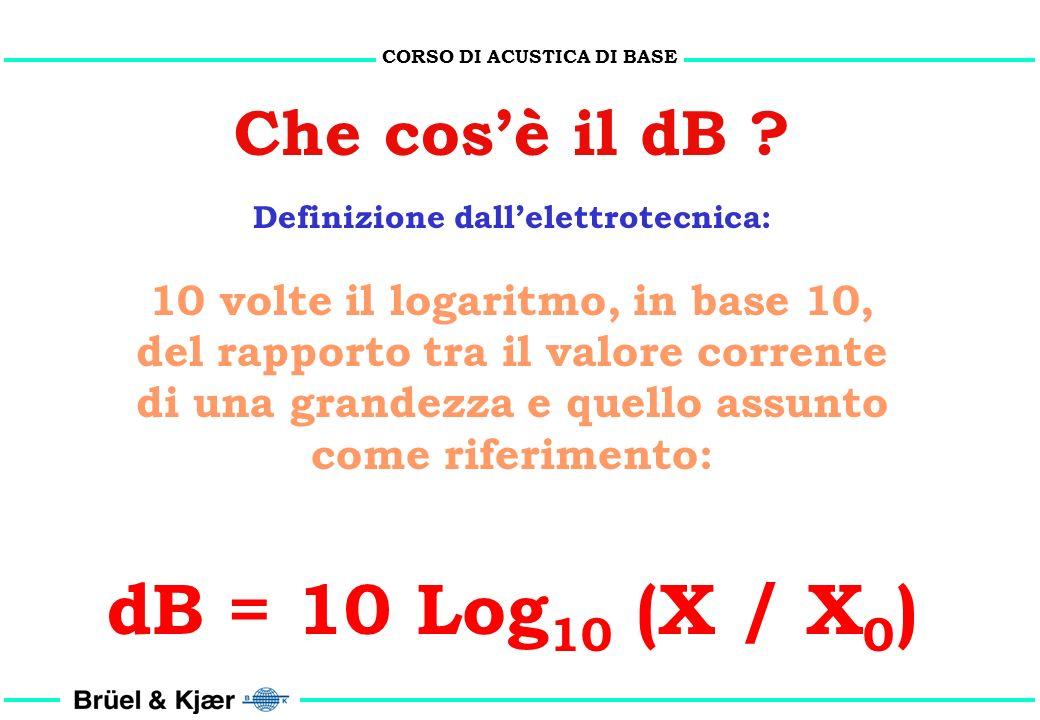 dB = 10 Log10 (X / X0) Che cos'è il dB