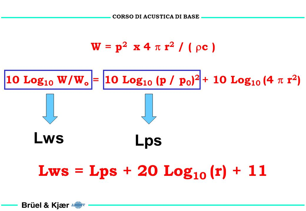 Lws Lps Lws = Lps + 20 Log10 (r) + 11 W = p2 x 4  r2 / ( c )