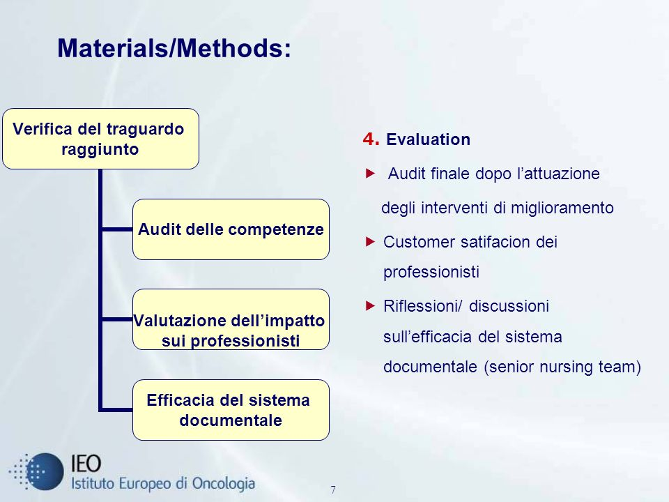 Materials/Methods: 4. Evaluation Audit finale dopo l'attuazione