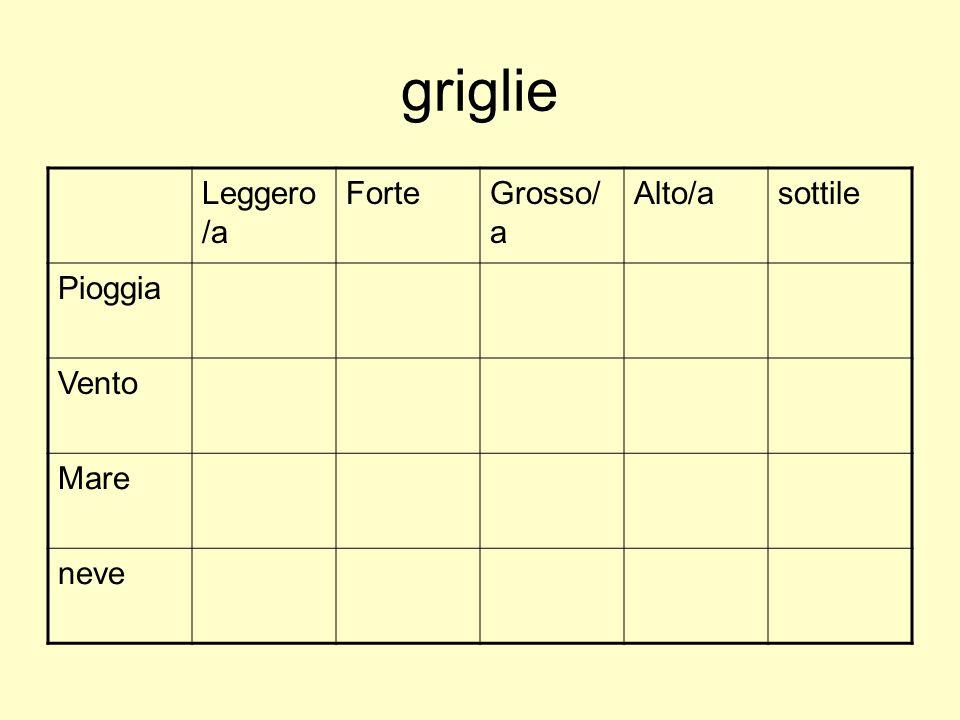 griglie Leggero/a Forte Grosso/a Alto/a sottile Pioggia Vento Mare