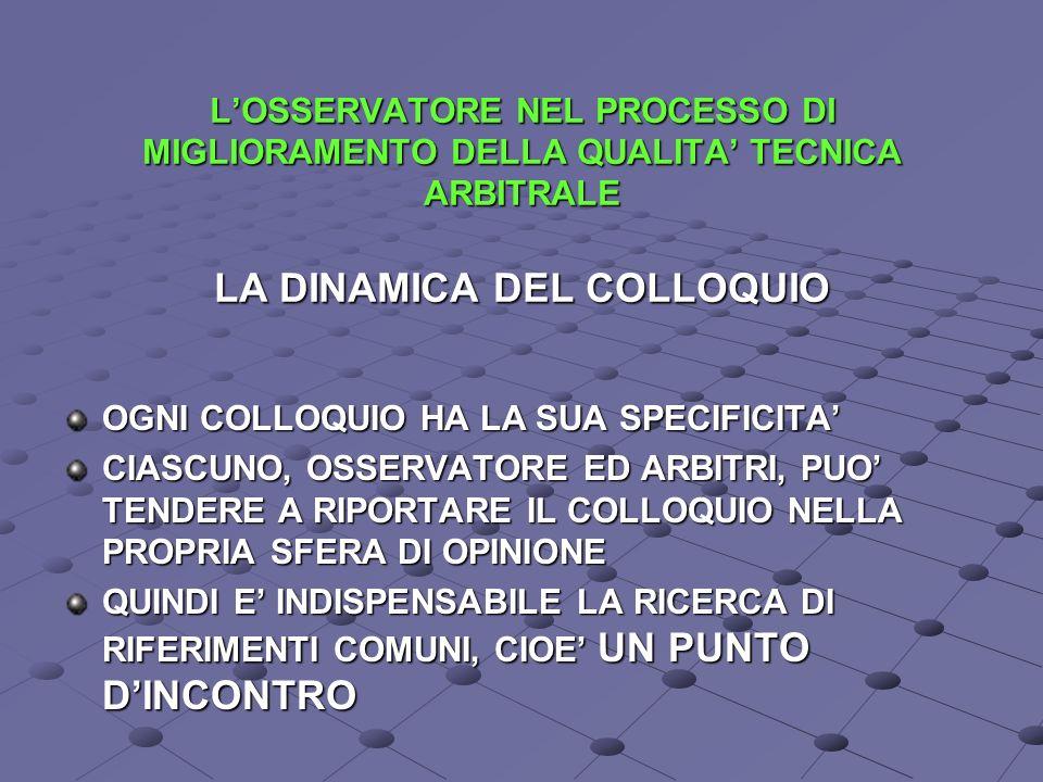 L'OSSERVATORE NEL PROCESSO DI MIGLIORAMENTO DELLA QUALITA' TECNICA ARBITRALE LA DINAMICA DEL COLLOQUIO