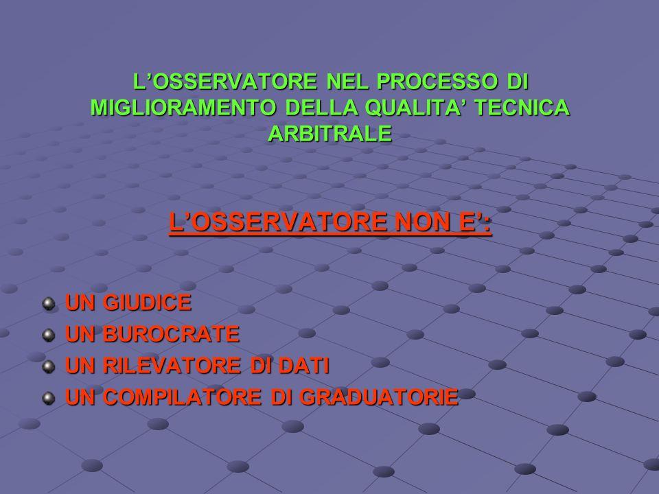 L'OSSERVATORE NEL PROCESSO DI MIGLIORAMENTO DELLA QUALITA' TECNICA ARBITRALE L'OSSERVATORE NON E':