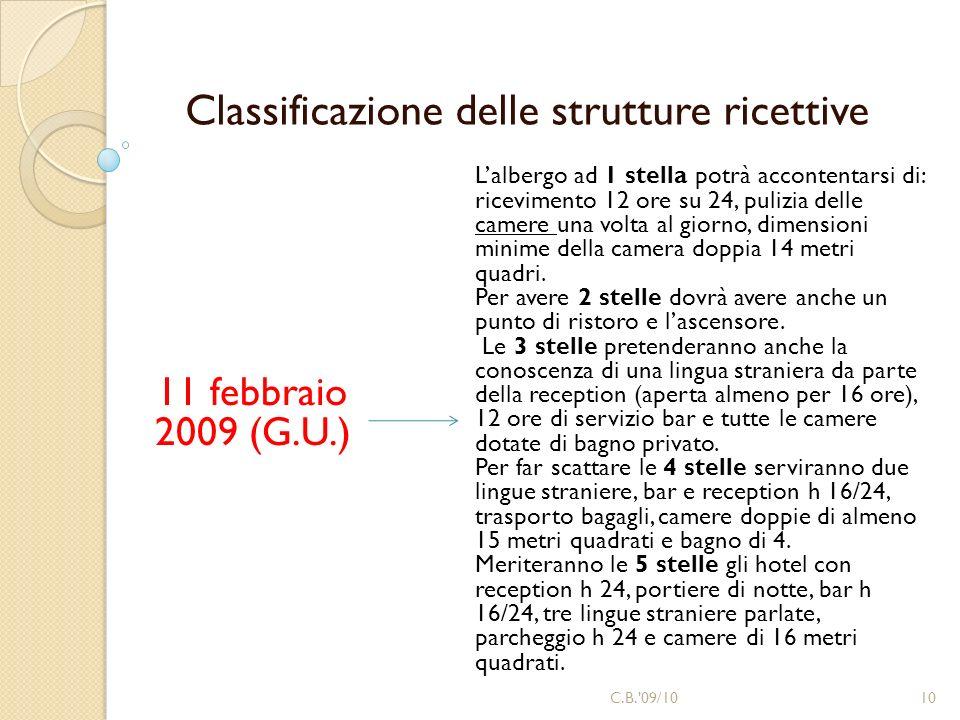 Classificazione delle strutture ricettive