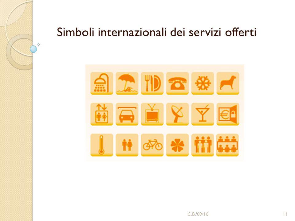 Simboli internazionali dei servizi offerti