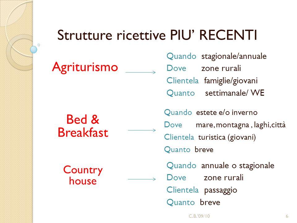 Strutture ricettive PIU' RECENTI