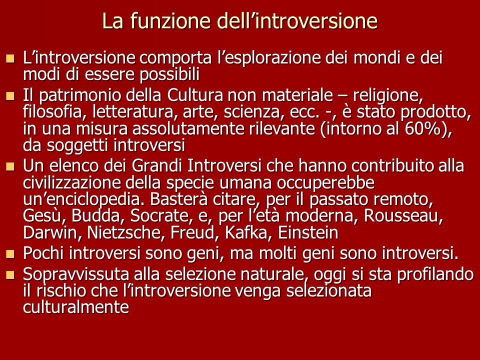 La funzione dell'introversione