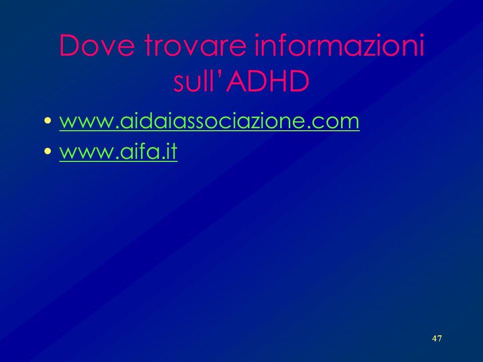 Dove trovare informazioni sull'ADHD