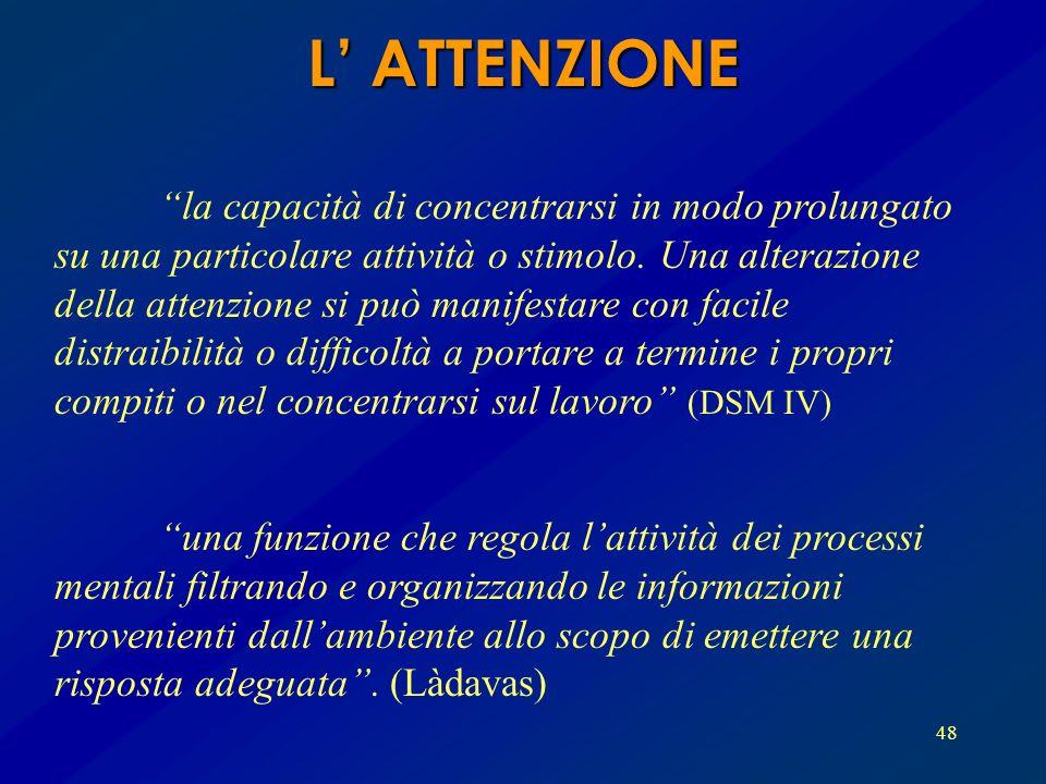 L' ATTENZIONE
