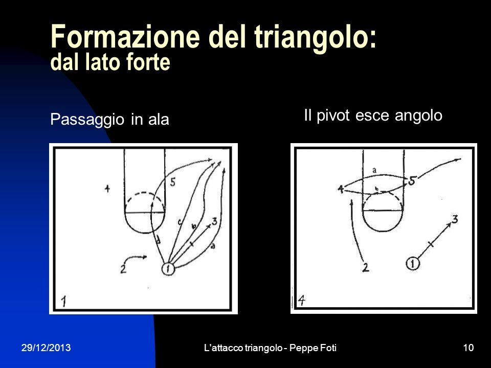Formazione del triangolo: dal lato forte