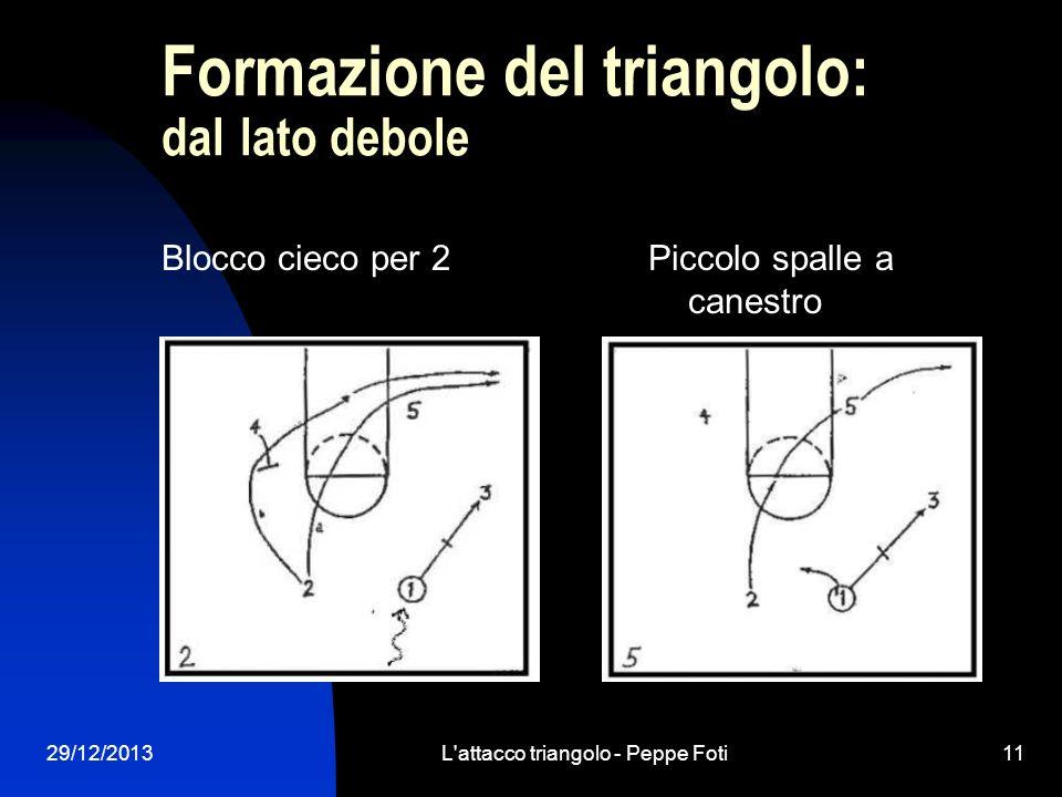 Formazione del triangolo: dal lato debole