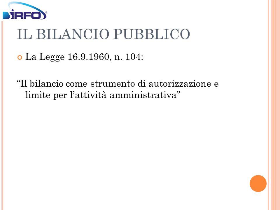 IL BILANCIO PUBBLICO La Legge 16.9.1960, n. 104: