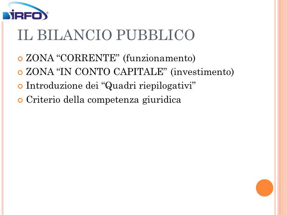 IL BILANCIO PUBBLICO ZONA CORRENTE (funzionamento)