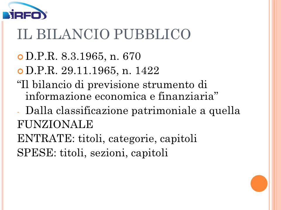 IL BILANCIO PUBBLICO D.P.R. 8.3.1965, n. 670