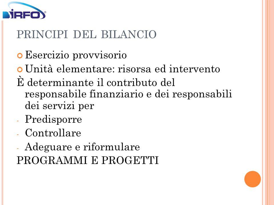 principi del bilancio Esercizio provvisorio