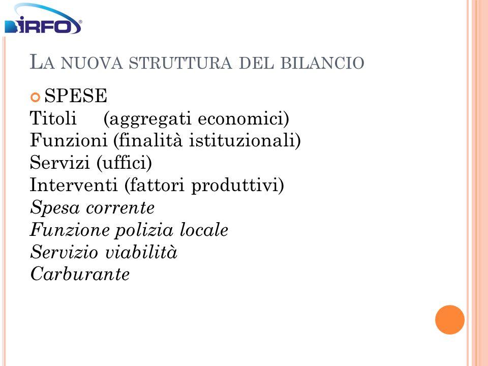 La nuova struttura del bilancio